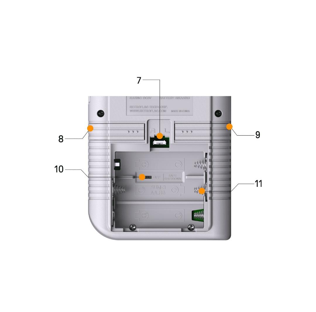 Gpi - Case - RetroFlag - Belchine - 4